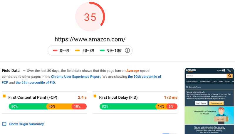 Amazon.com's optimization score