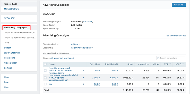 Metrics about the performance of your marketing campaigns