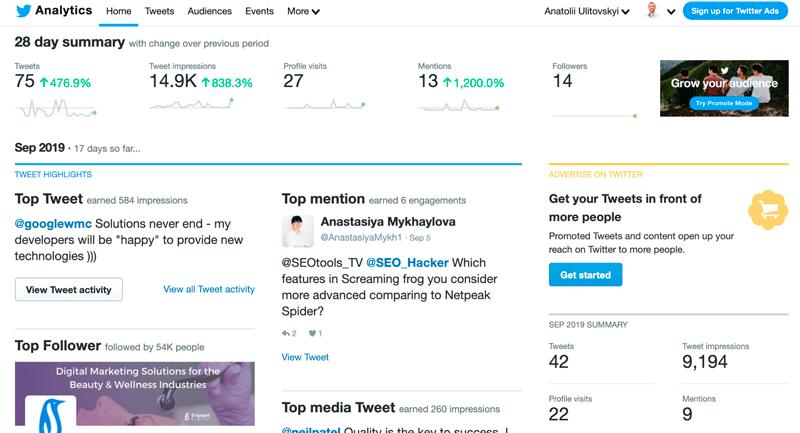 Check Twitter Analytics